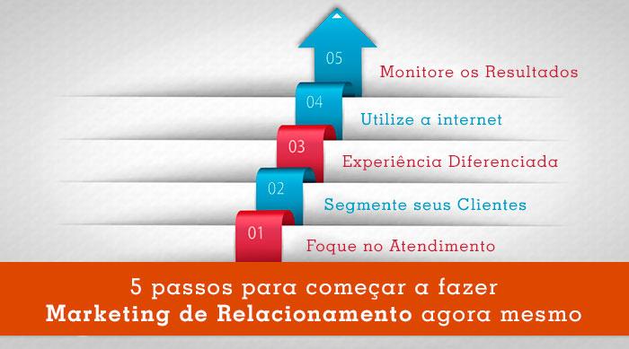 Cinco passos para fazer Marketing de Relacionamento - Oto Alvarenga
